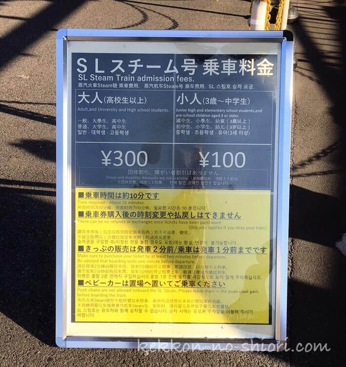 京都鉄道博物館 SLスチーム号乗車料金