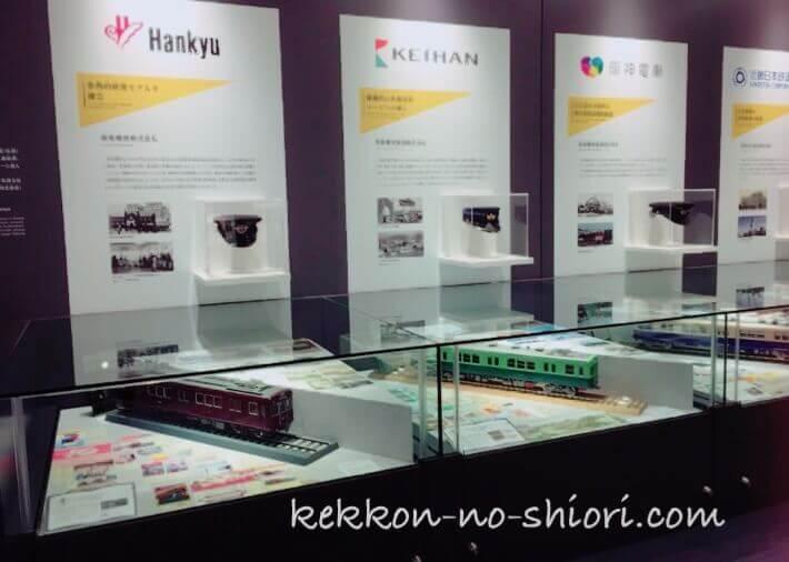 京都鉄道博物館 私鉄