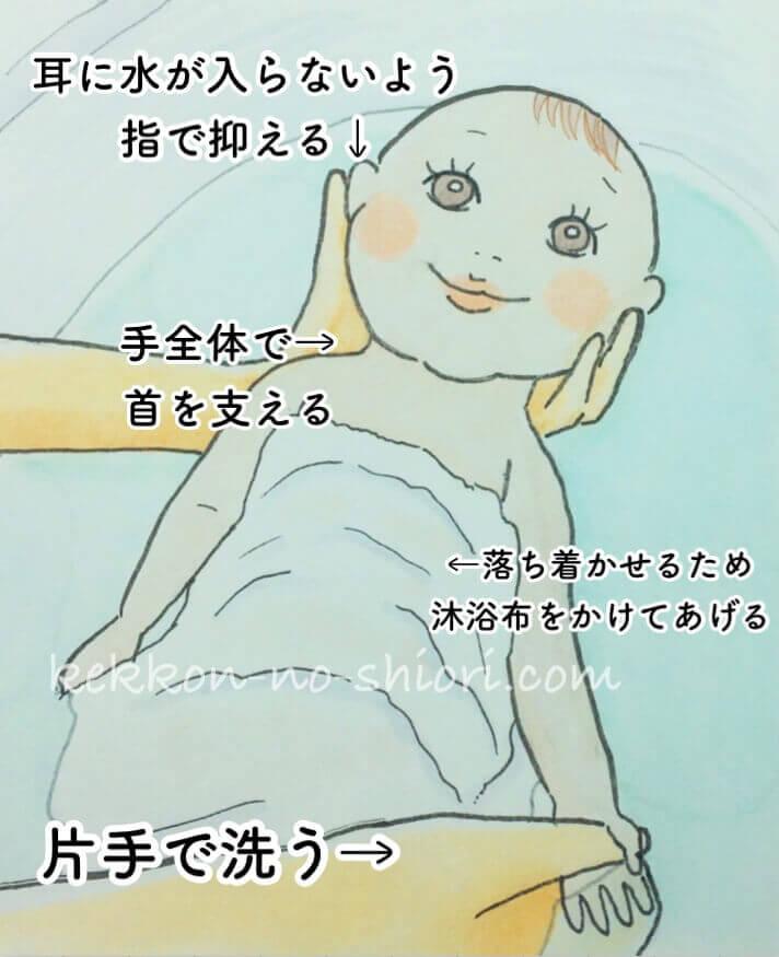 育児 沐浴のやり方