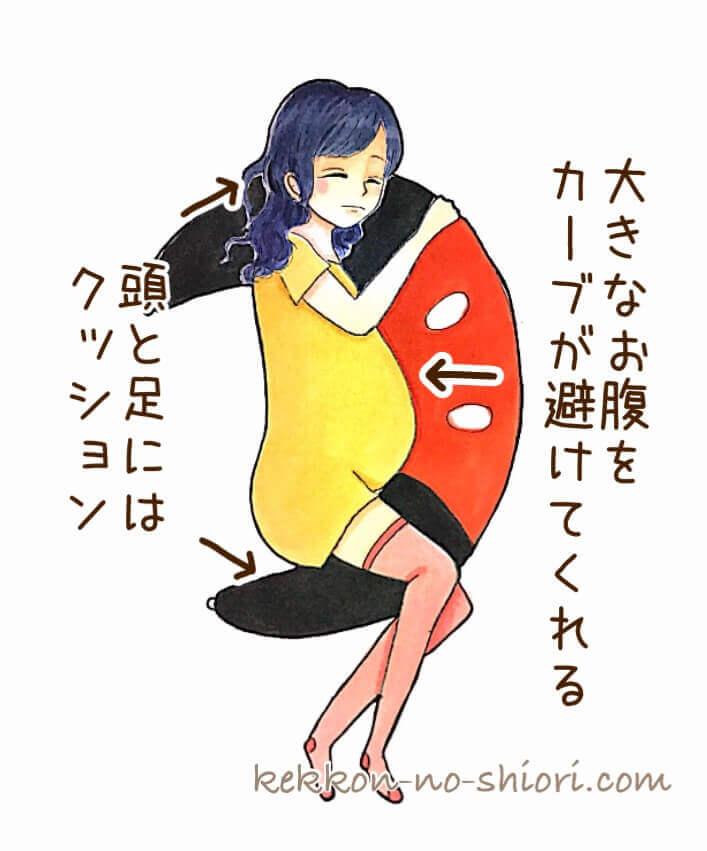 授乳クッション 抱き枕 使い方